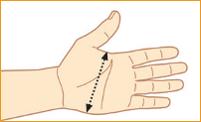 Szyna na dłoń - pomiar rozmiaru